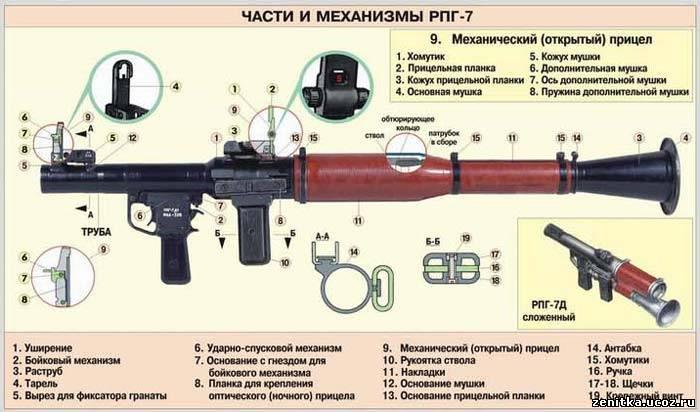 950 мм (РПГ-7В / В1)